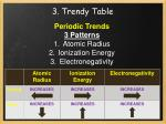 3 trendy table72