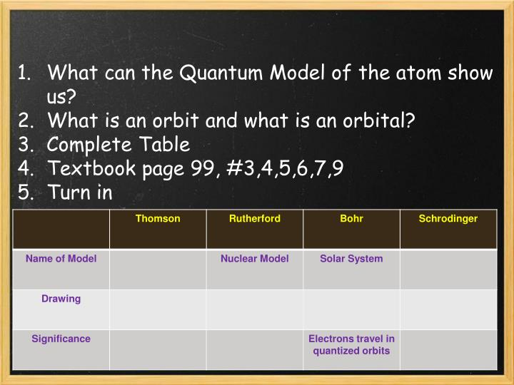 What can the Quantum Model of the atom show us?