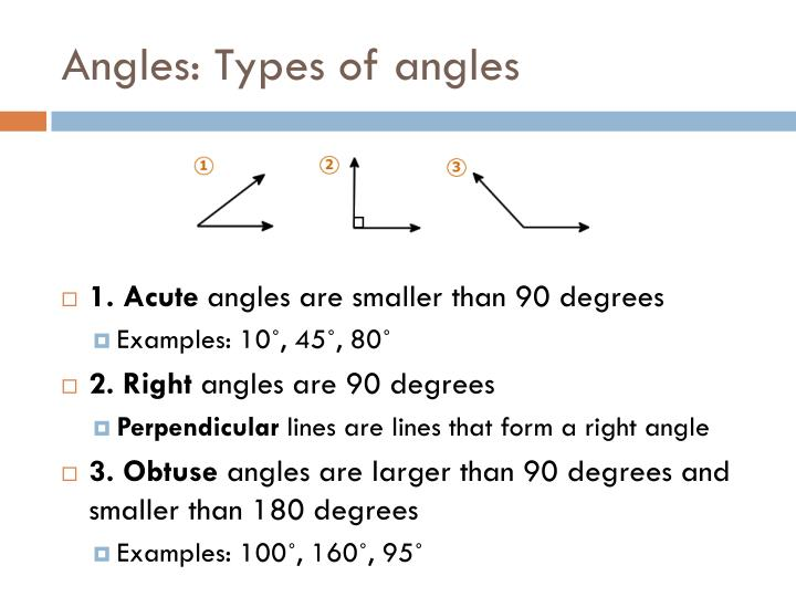 Angles: Types of angles