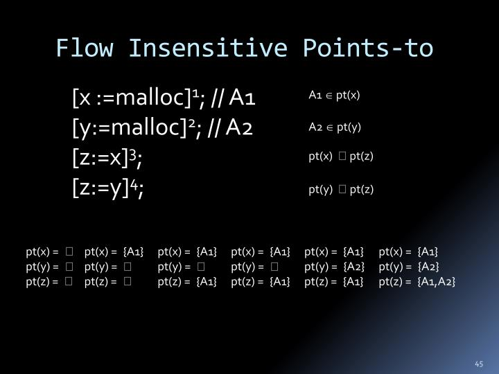 Flow Insensitive Points-to