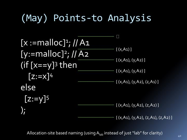 (May) Points-to Analysis