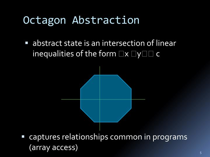 Octagon Abstraction