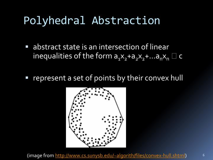 Polyhedral Abstraction