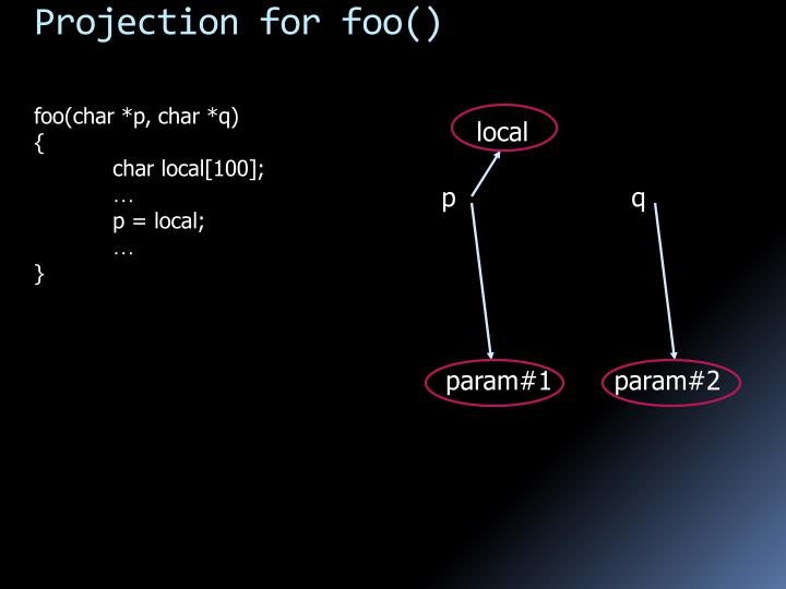Projection for foo()
