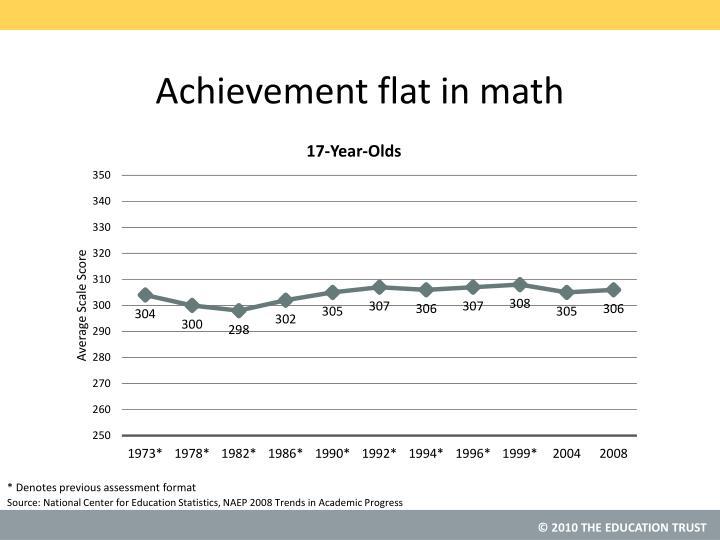 Achievement flat in math