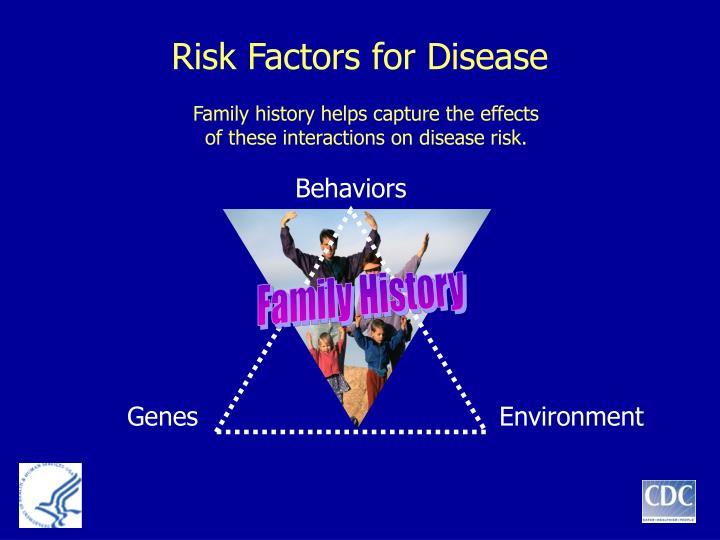 Risk Factors for Disease