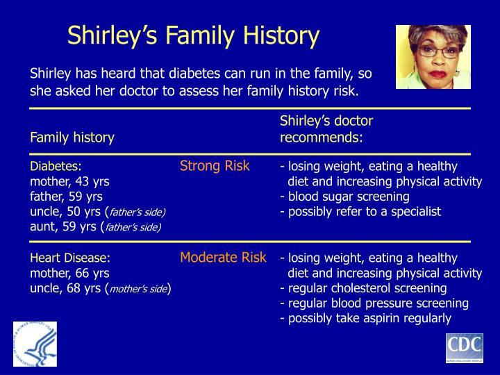 Shirley's Family History