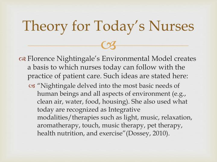Theory for Today's Nurses