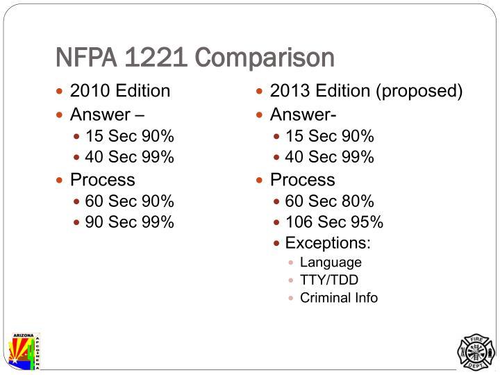 NFPA 1221 Comparison