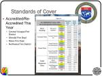 standards of cover