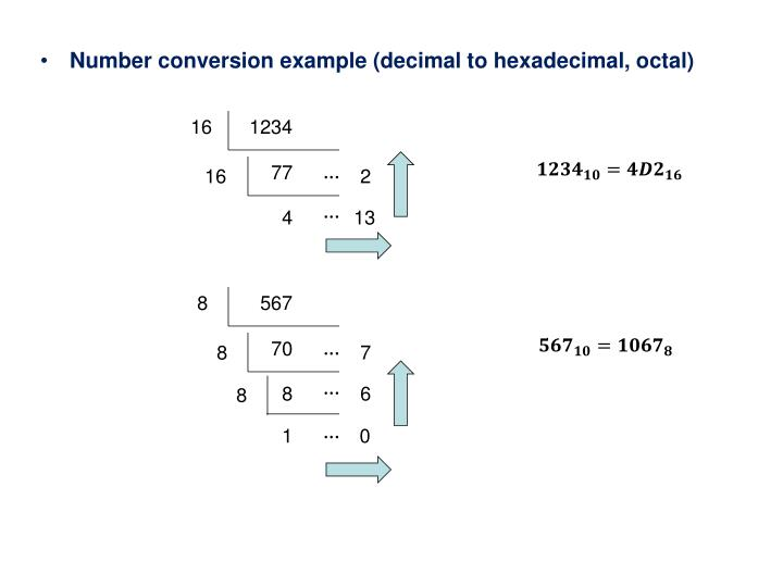 Number conversion example (decimal to hexadecimal, octal)