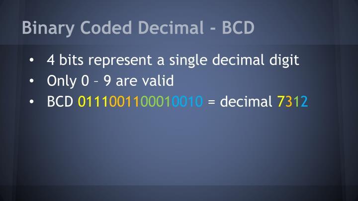 Binary Coded Decimal - BCD