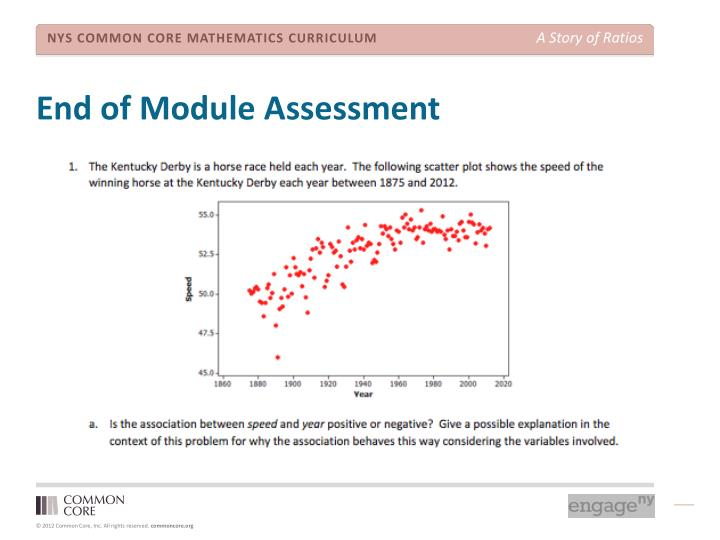 End of Module Assessment