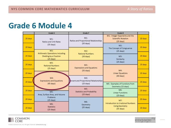 Grade 6 Module 4