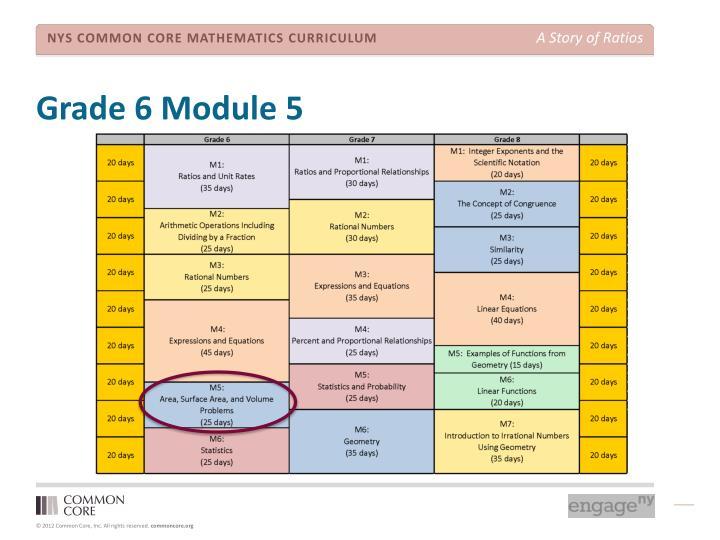 Grade 6 Module 5