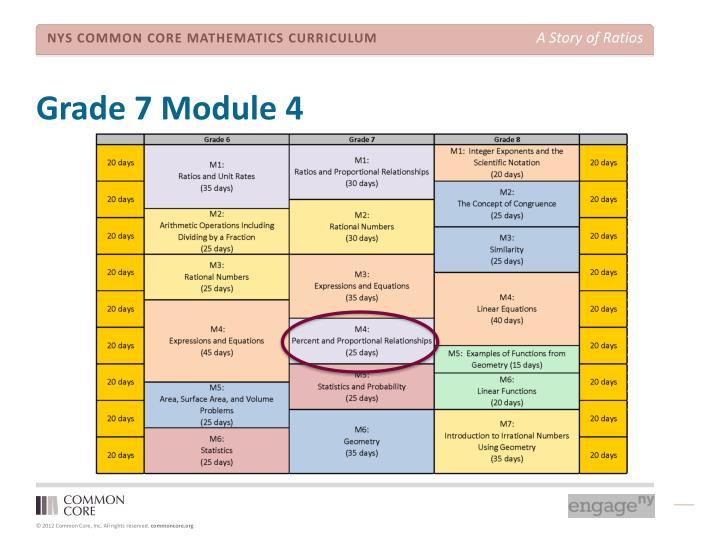Grade 7 Module 4