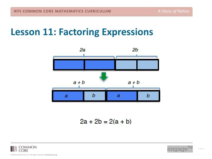 Lesson 11: Factoring Expressions