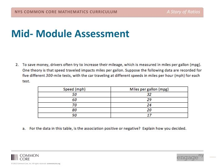 Mid- Module Assessment