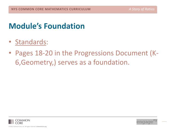 Module's Foundation