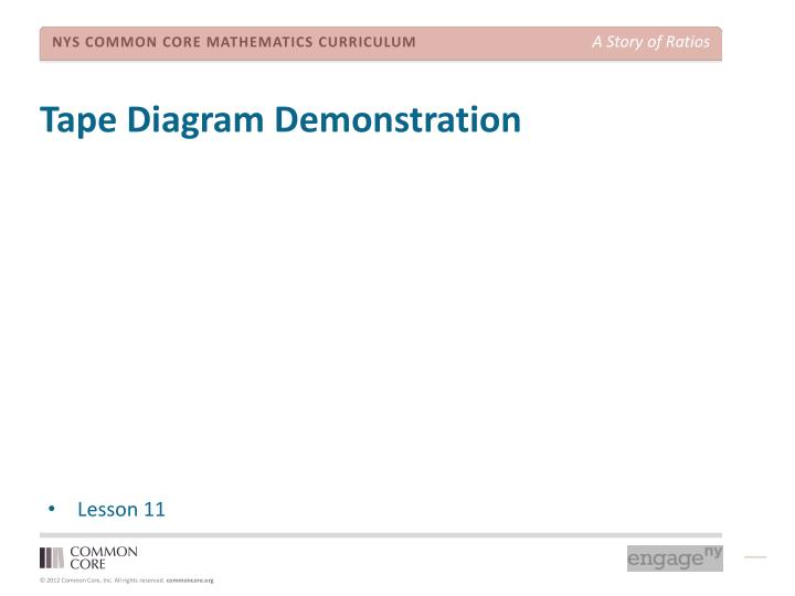 Tape Diagram Demonstration