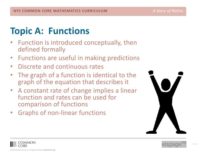 Topic A:  Functions