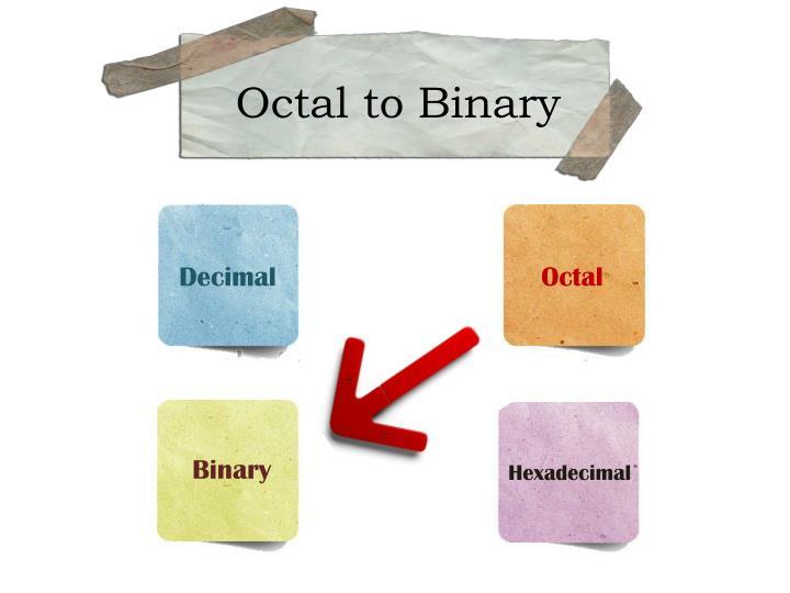 Octal to Binary