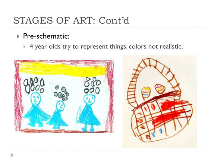 STAGES OF ART: Cont'd