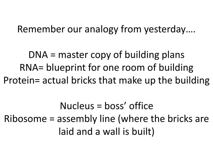 Remember our analogy from yesterday….