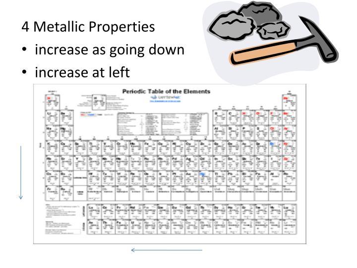 4 Metallic Properties