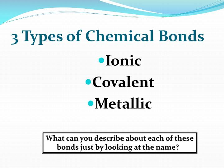 3 Types of Chemical Bonds
