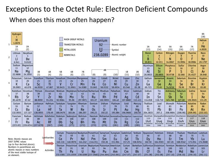Exceptions to the Octet Rule: Electron