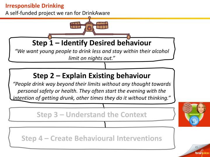 Irresponsible Drinking