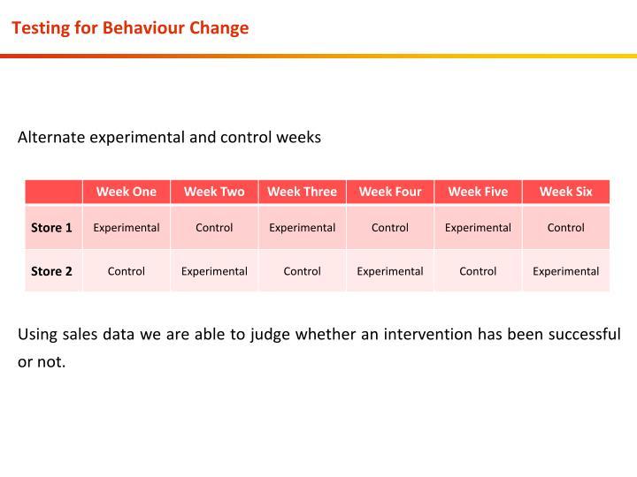 Testing for Behaviour Change