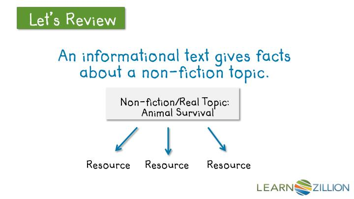 An informational text gives facts about a non-fiction topic.