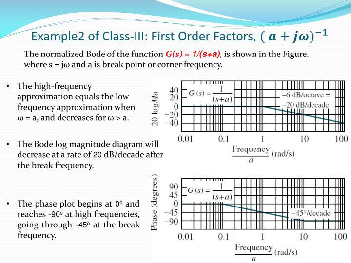 Example2 of Class-III: