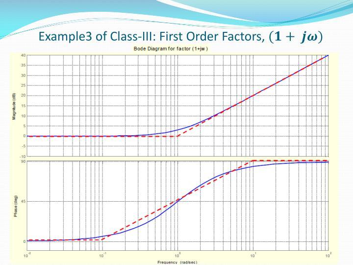 Example3 of Class-III: