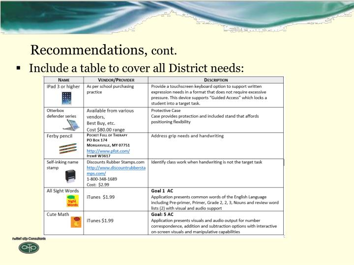 Recommendations,