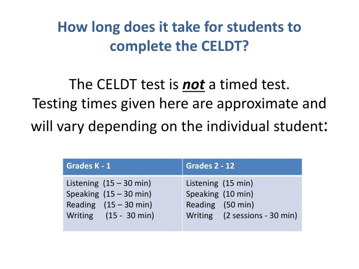 How long does it take for students to complete the CELDT