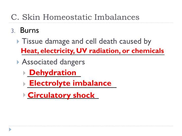C. Skin Homeostatic Imbalances
