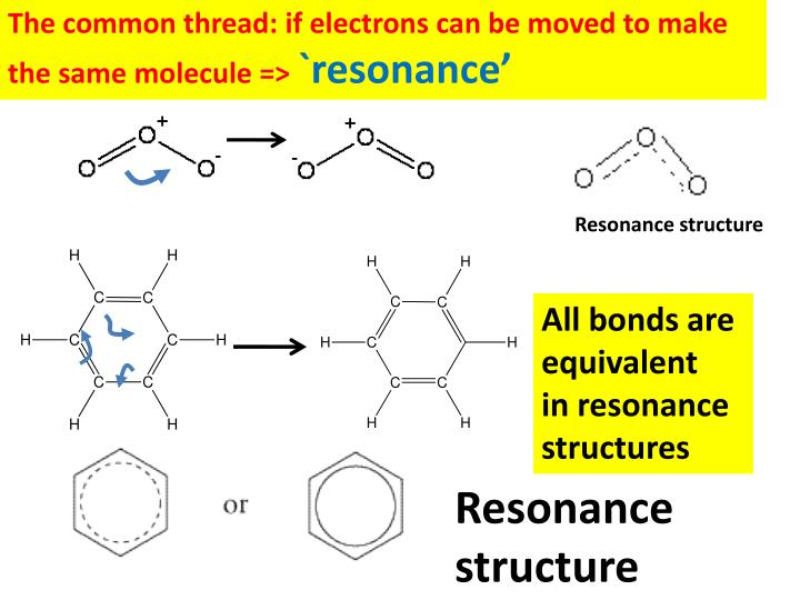 The common thread: if electrons can be moved to make the same molecule =>