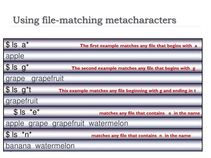 Using file-matching metacharacters