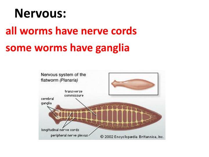 Nervous: