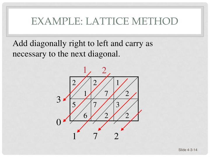 Example: Lattice Method