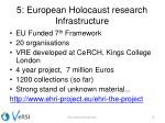 5 european holocaust research infrastructure