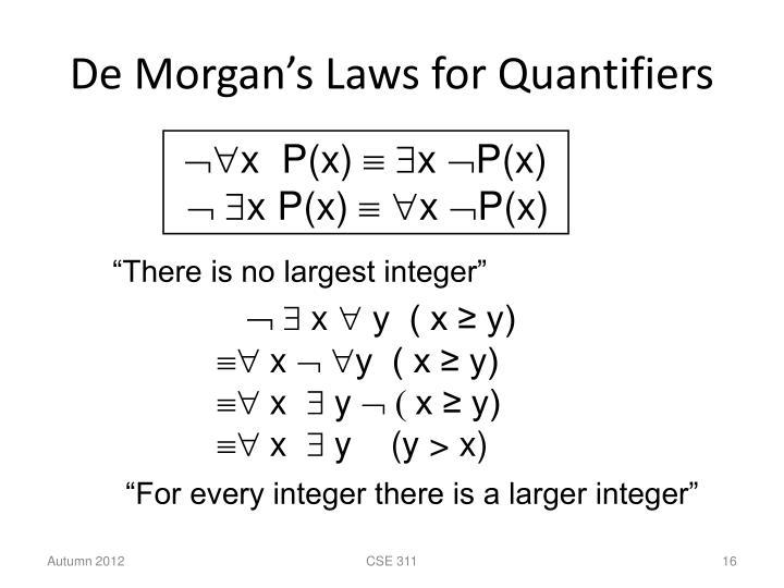 De Morgan's Laws for Quantifiers