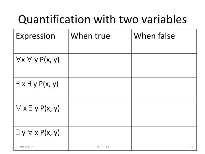 Quantification with two variables