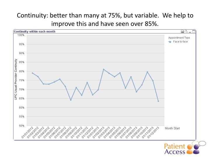 Continuity: better than many at 75%, but variable.  We help to improve this and have seen over 85%.