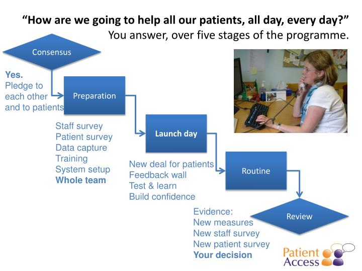 """""""How are we going to help all our patients, all day, every day?"""""""