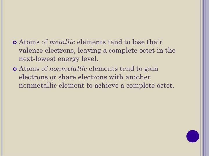 Atoms of