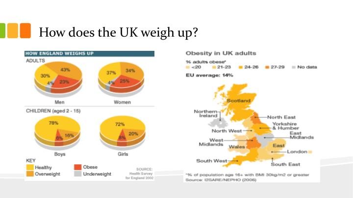 How does the UK weigh up?
